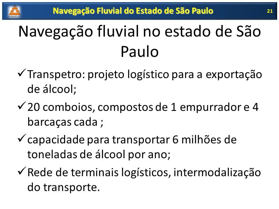 Navegação fluvial no estado de São Paulo Transpetro: projeto logístico para a exportação de álcool; 20 comboios, compostos de 1 empurrador e 4 barcaça