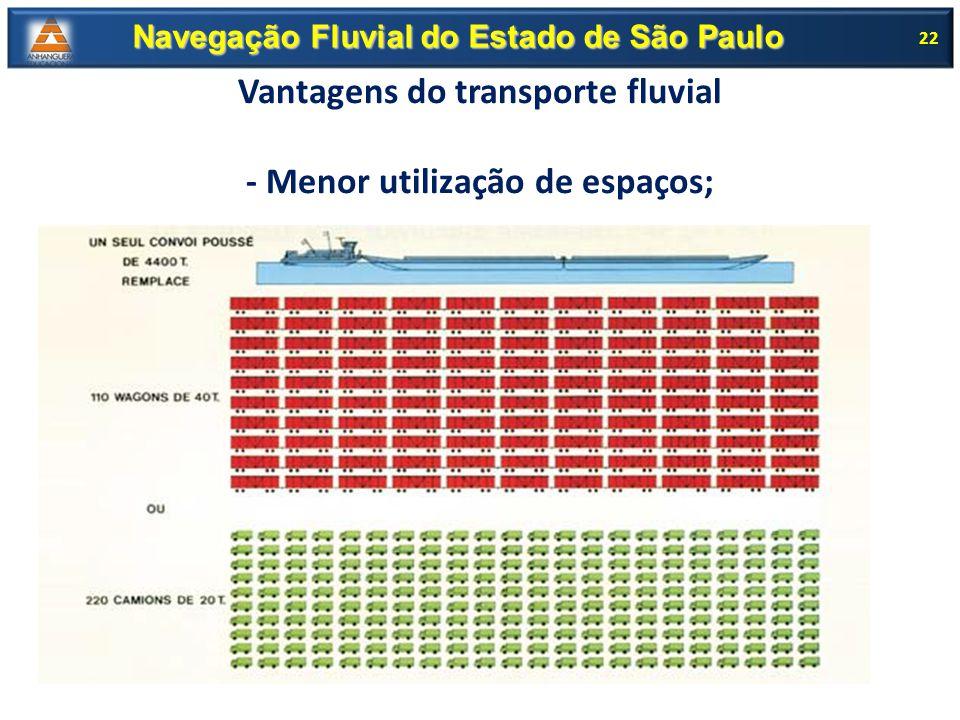 Vantagens do transporte fluvial - Menor utilização de espaços; 22 Navegação Fluvial do Estado de São Paulo