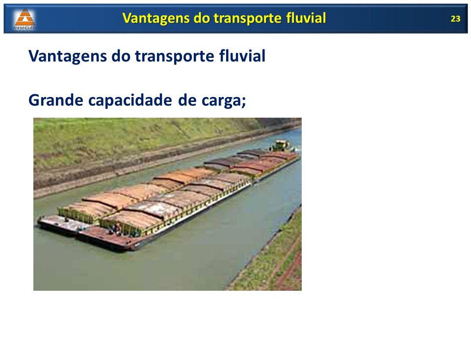 Vantagens do transporte fluvial Grande capacidade de carga; 23 Vantagens do transporte fluvial