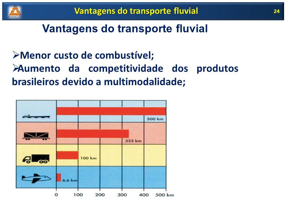 24 Vantagens do transporte fluvial  Menor custo de combustível;  Aumento da competitividade dos produtos brasileiros devido a multimodalidade;