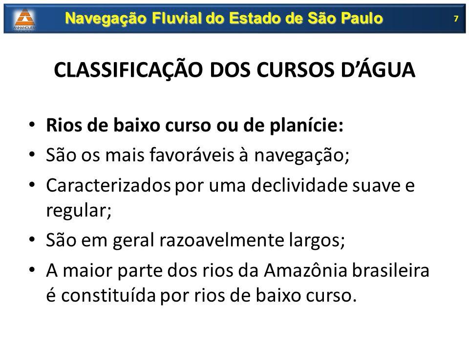 CLASSIFICAÇÃO DOS CURSOS D'ÁGUA Rios de baixo curso ou de planície: São os mais favoráveis à navegação; Caracterizados por uma declividade suave e reg
