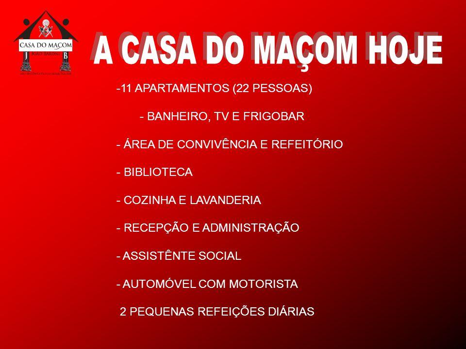 -11 APARTAMENTOS (22 PESSOAS) - BANHEIRO, TV E FRIGOBAR - ÁREA DE CONVIVÊNCIA E REFEITÓRIO - BIBLIOTECA - COZINHA E LAVANDERIA - RECEPÇÃO E ADMINISTRAÇÃO - ASSISTÊNTE SOCIAL - AUTOMÓVEL COM MOTORISTA 2 PEQUENAS REFEIÇÕES DIÁRIAS