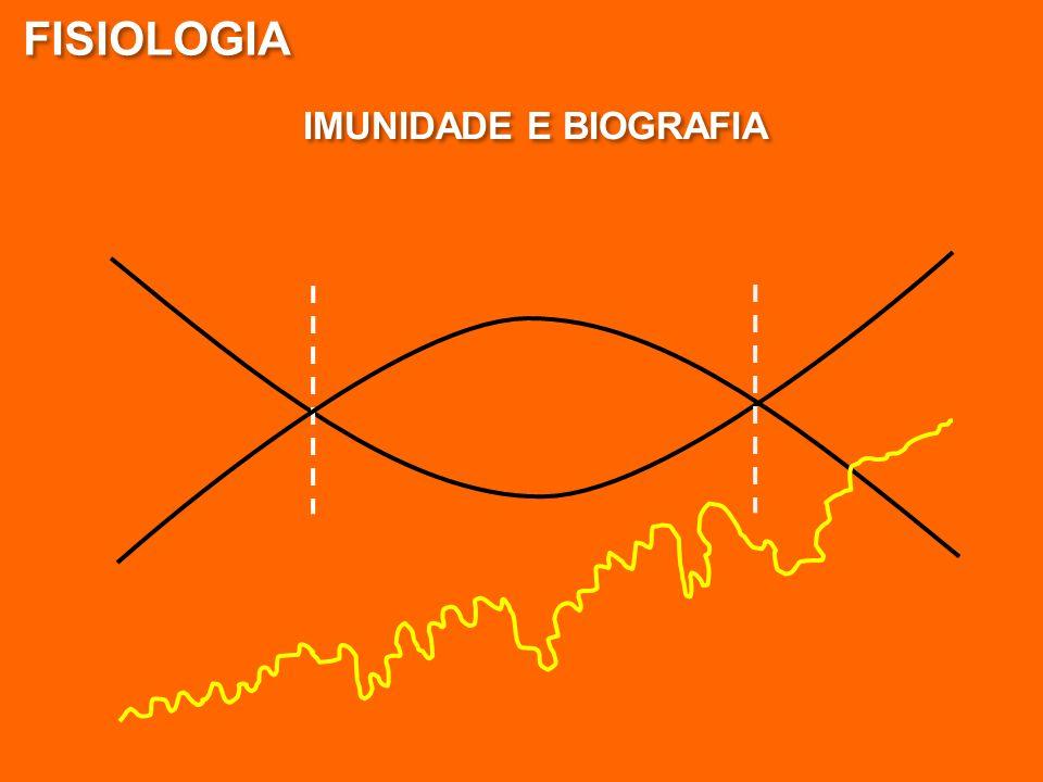 IMUNIDADE E BIOGRAFIA FISIOLOGIA