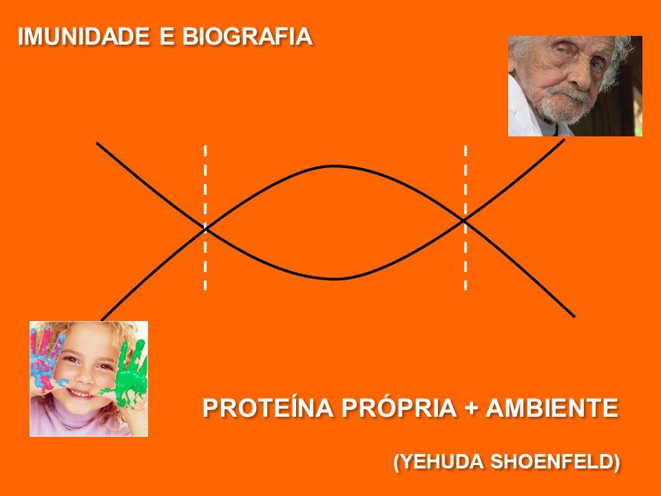 IMUNIDADE E BIOGRAFIA (YEHUDA SHOENFELD) PROTEÍNA PRÓPRIA + AMBIENTE