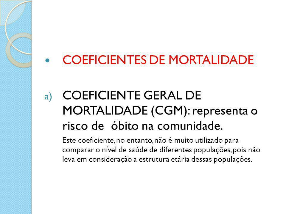 COEFICIENTES DE MORTALIDADE a) COEFICIENTE GERAL DE MORTALIDADE (CGM): representa o risco de óbito na comunidade. Este coeficiente, no entanto, não é