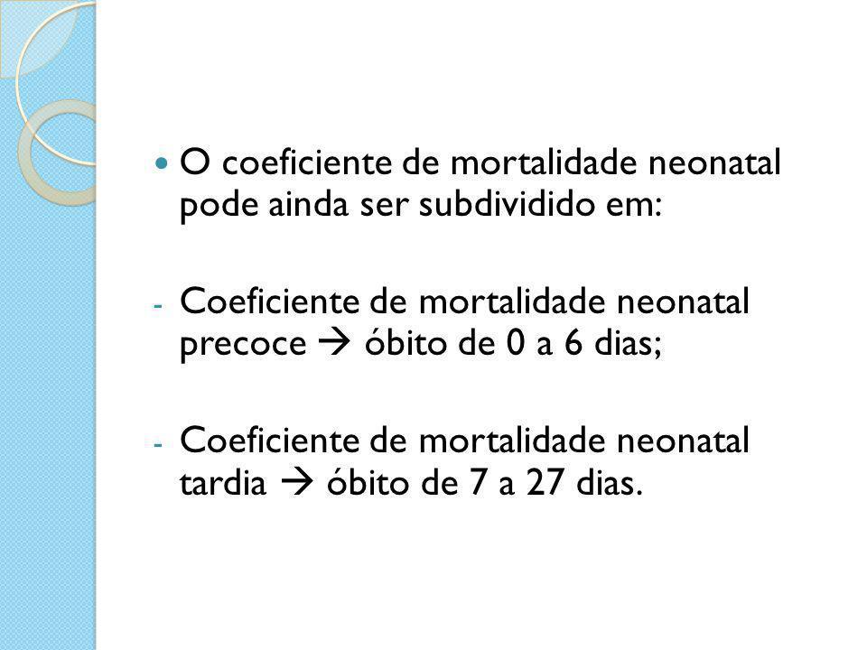 O coeficiente de mortalidade neonatal pode ainda ser subdividido em: - Coeficiente de mortalidade neonatal precoce  óbito de 0 a 6 dias; - Coeficient