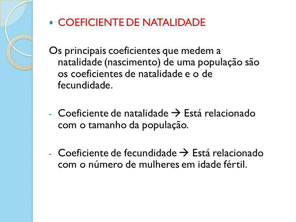 COEFICIENTE DE NATALIDADE Os principais coeficientes que medem a natalidade (nascimento) de uma população são os coeficientes de natalidade e o de fec