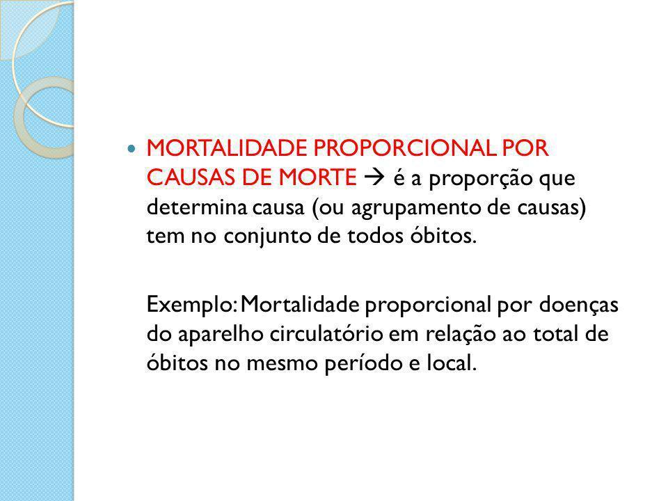 MORTALIDADE PROPORCIONAL POR CAUSAS DE MORTE  é a proporção que determina causa (ou agrupamento de causas) tem no conjunto de todos óbitos. Exemplo: