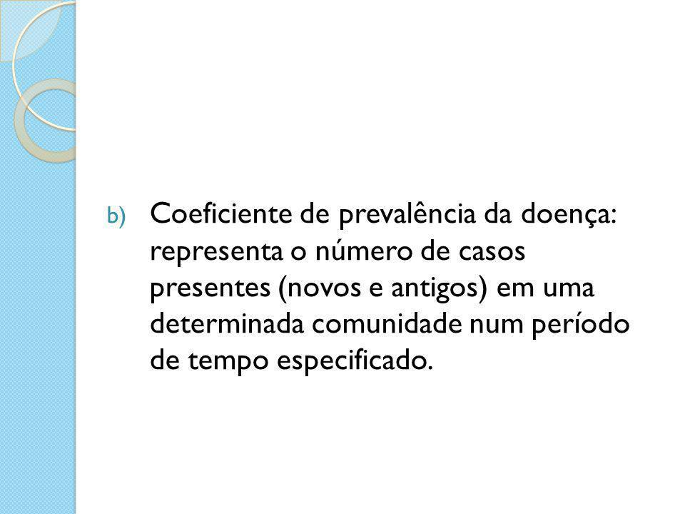 C ) Coeficiente de letalidade: representa a proporção de óbitos entre os casos da doença, sendo um indicativo de gravidade da doença ou agravo na população.