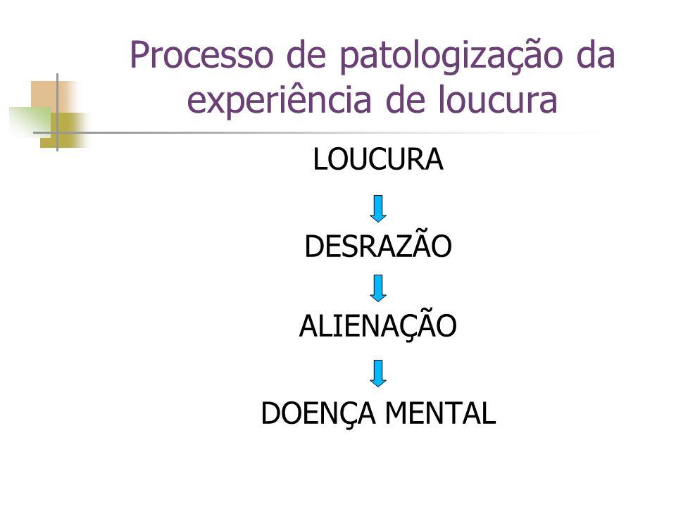 Processo de patologização da experiência de loucura LOUCURA DESRAZÃO ALIENAÇÃO DOENÇA MENTAL