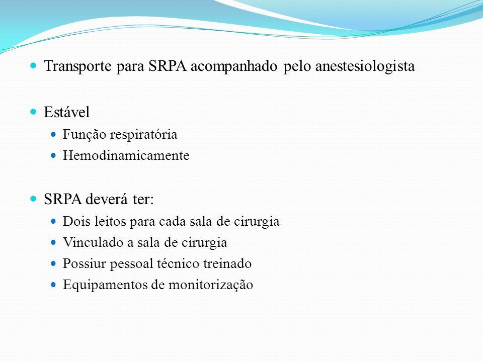 Estágio II – Recuperação Precoce ou Imediata Atinge o II estágio quando: Acordado Alerta Funções vitais próximas às do período pré-operatório Vias aéreas pérvias, reflexo da tosse SpO2 > 92% em ar ambiente Mínimos efeitos colaterais Transportado para SRPA 2 (cirurgia ambulatorial) Enfermaria (pacientes internados) Escala modificada de Aldrete-Kroulik