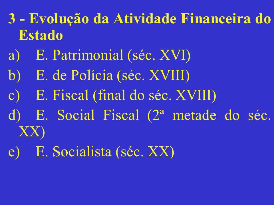 3 - Evolução da Atividade Financeira do Estado a) E. Patrimonial (séc. XVI) b) E. de Polícia (séc. XVIII) c) E. Fiscal (final do séc. XVIII) d) E. Soc