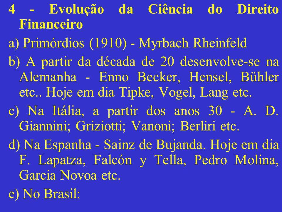 4 - Evolução da Ciência do Direito Financeiro e) No Brasil: ∙Rui Barbosa foi o pioneiro no estudo sobre Finanças Públicas ∙Após o Estado Novo (1946) - A.
