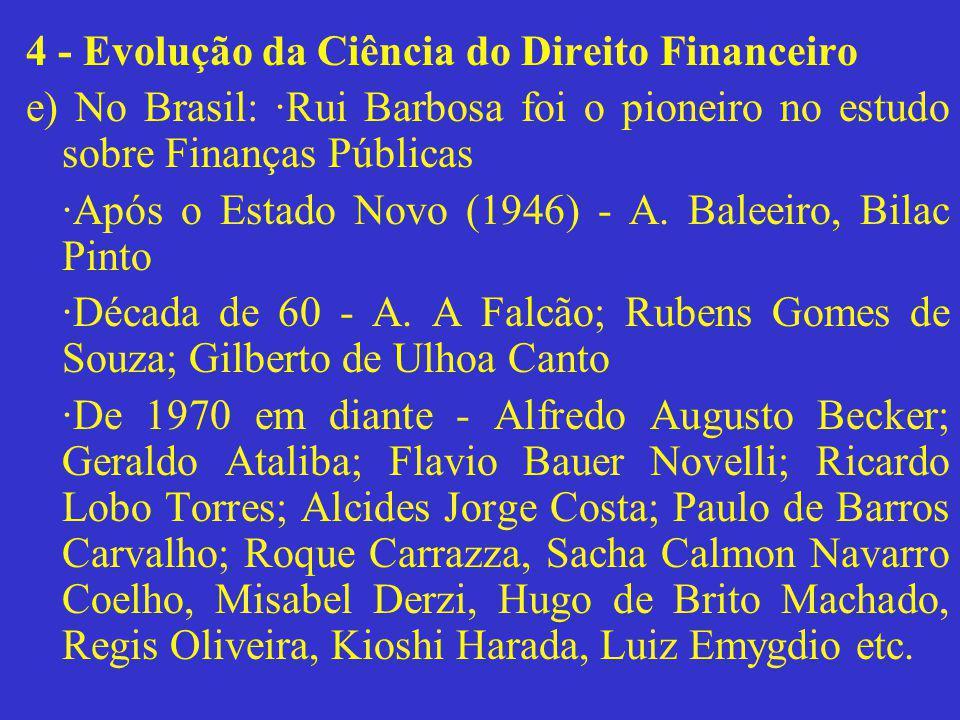 4 - Evolução da Ciência do Direito Financeiro e) No Brasil: ∙Rui Barbosa foi o pioneiro no estudo sobre Finanças Públicas ∙Após o Estado Novo (1946) -
