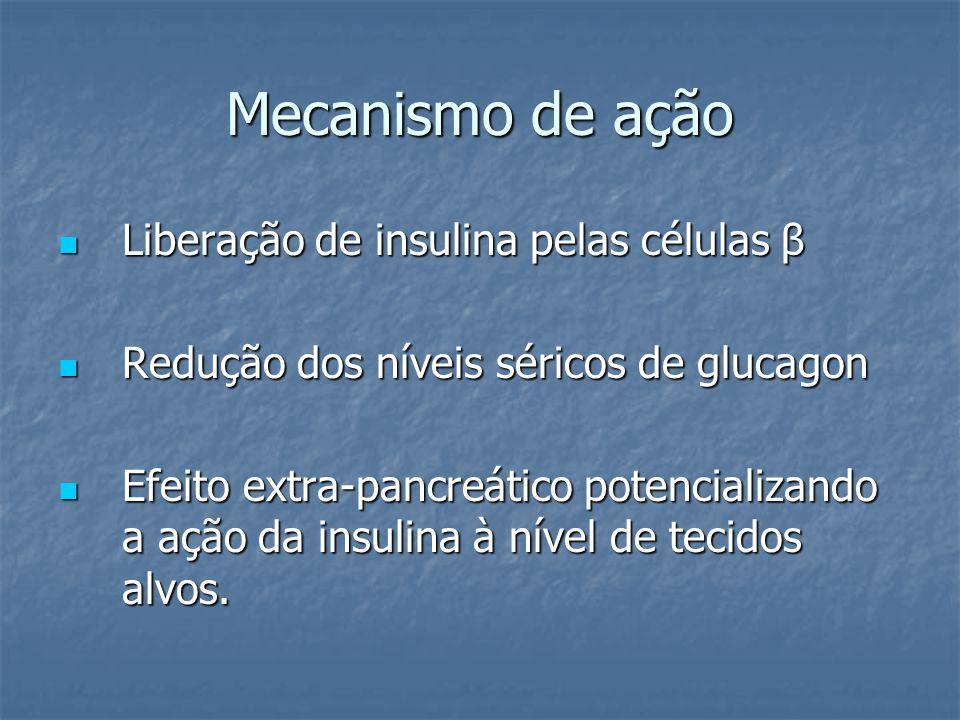 Mecanismo de ação Liberação de insulina pelas células β Liberação de insulina pelas células β Redução dos níveis séricos de glucagon Redução dos nívei