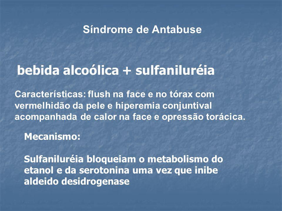 Síndrome de Antabuse bebida alcoólica + sulfaniluréia Características: flush na face e no tórax com vermelhidão da pele e hiperemia conjuntival acompa