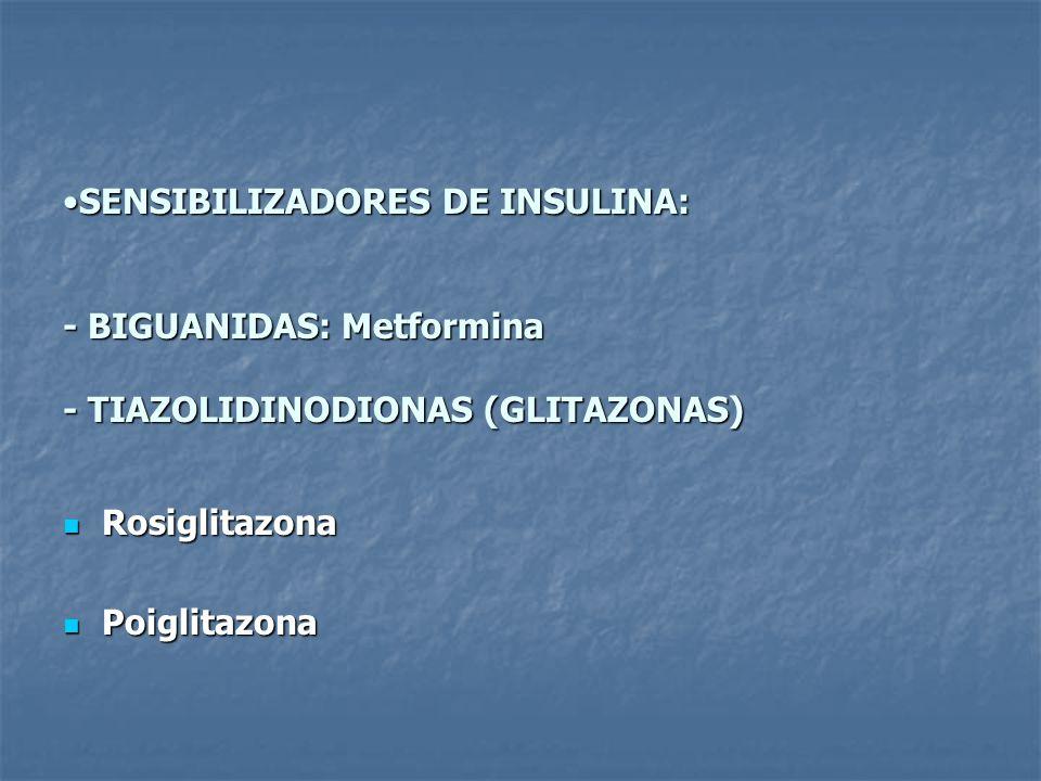 SENSIBILIZADORES DE INSULINA: - BIGUANIDAS: Metformina - TIAZOLIDINODIONAS (GLITAZONAS)SENSIBILIZADORES DE INSULINA: - BIGUANIDAS: Metformina - TIAZOL