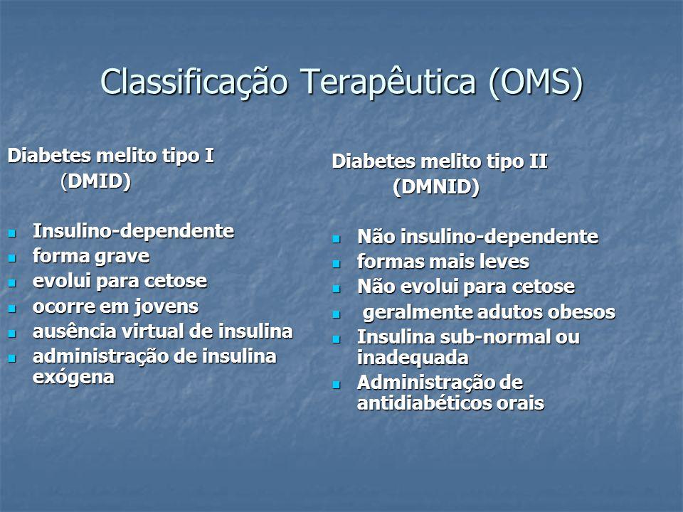 Classificação Terapêutica (OMS) Diabetes melito tipo I (DMID) (DMID) Insulino-dependente Insulino-dependente forma grave forma grave evolui para cetos
