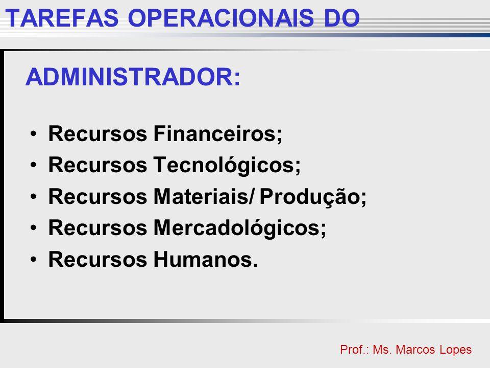 Clique para editar o estilo do título mestre Clique para editar o estilo do subtítulo mestre Prof.: Ms. Marcos Lopes TAREFAS OPERACIONAIS DO ADMINISTR