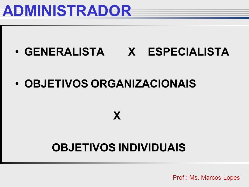 Clique para editar o estilo do título mestre Clique para editar o estilo do subtítulo mestre Prof.: Ms. Marcos Lopes ADMINISTRADOR GENERALISTA X ESPEC