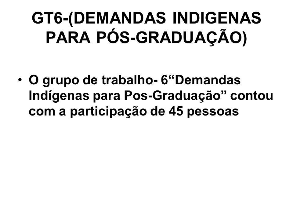 GT6-(DEMANDAS INDIGENAS PARA PÓS-GRADUAÇÃO) O grupo de trabalho- 6 Demandas Indígenas para Pos-Graduação contou com a participação de 45 pessoas