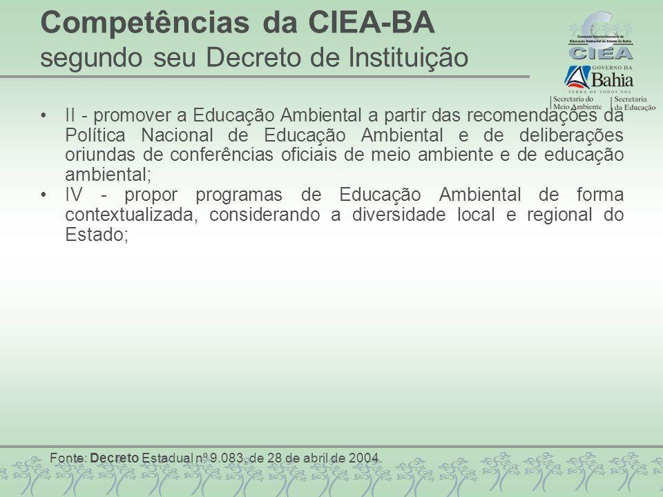 Competências da CIEA-BA segundo seu Decreto de Instituição II - promover a Educação Ambiental a partir das recomendações da Política Nacional de Educa