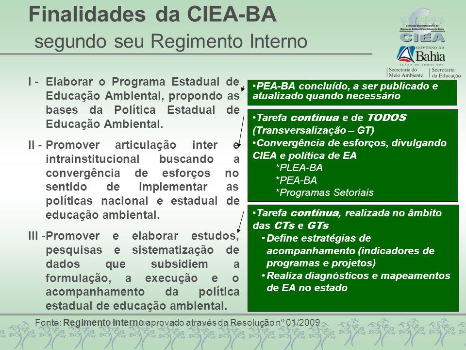 Finalidades da CIEA-BA segundo seu Regimento Interno I -Elaborar o Programa Estadual de Educação Ambiental, propondo as bases da Política Estadual de