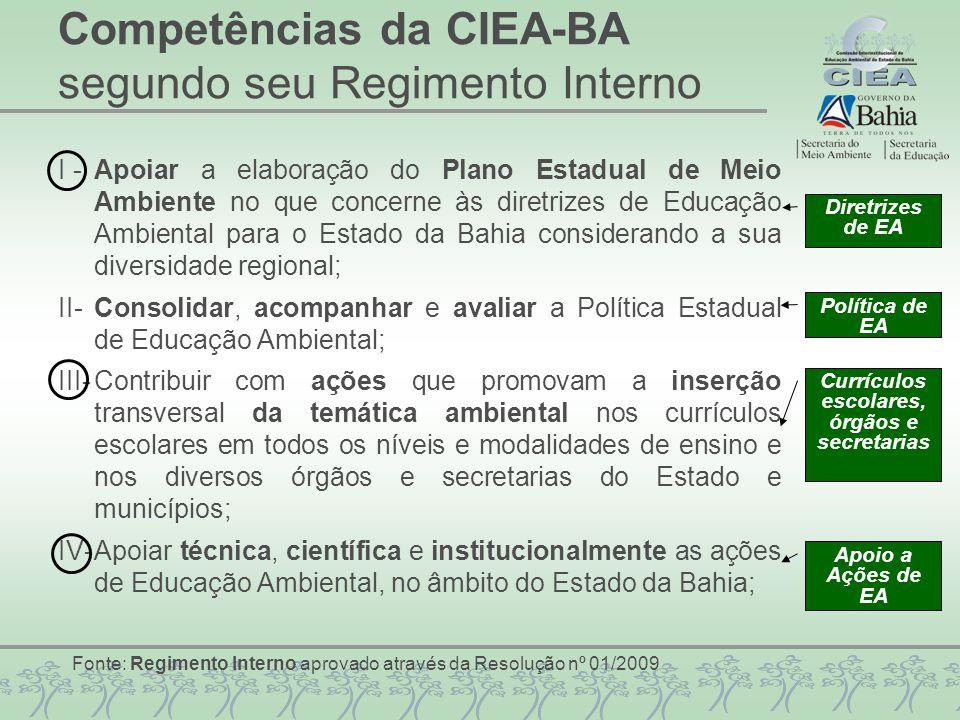 I -Apoiar a elaboração do Plano Estadual de Meio Ambiente no que concerne às diretrizes de Educação Ambiental para o Estado da Bahia considerando a su