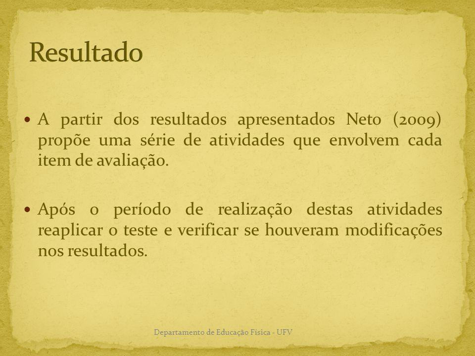 A partir dos resultados apresentados Neto (2009) propõe uma série de atividades que envolvem cada item de avaliação. Após o período de realização dest