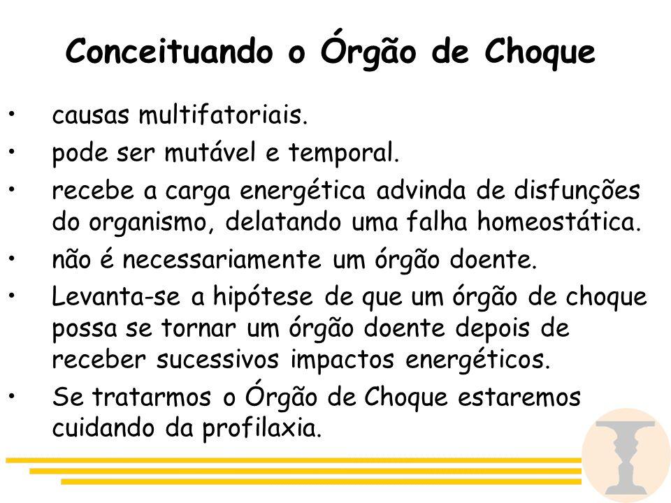Conceituando o Órgão de Choque causas multifatoriais.