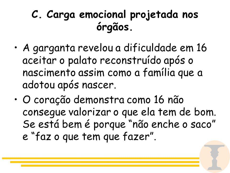 C.Carga emocional projetada nos órgãos.