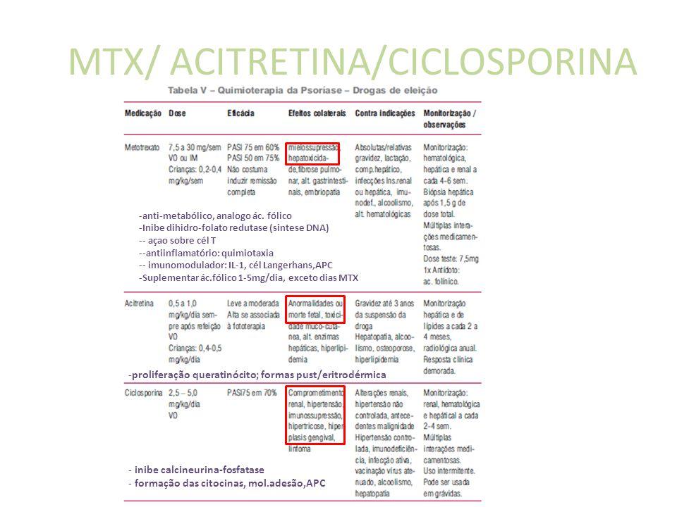 MTX/ ACITRETINA/CICLOSPORINA -anti-metabólico, analogo ác.