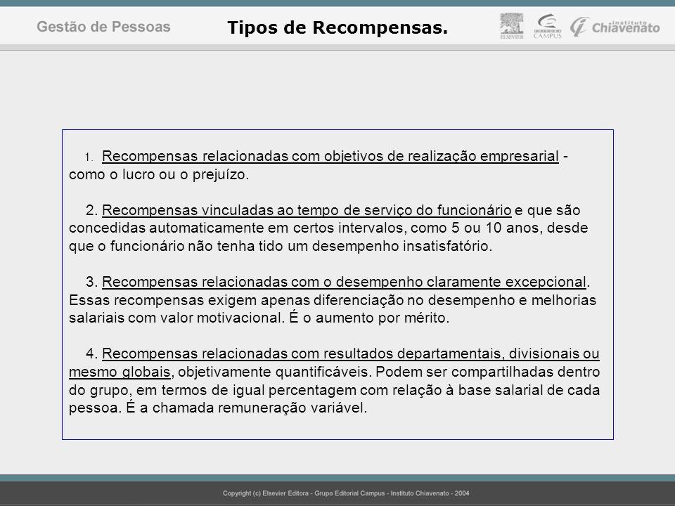 Tipos de Recompensas. 1. Recompensas relacionadas com objetivos de realização empresarial - como o lucro ou o prejuízo. 2. Recompensas vinculadas ao t