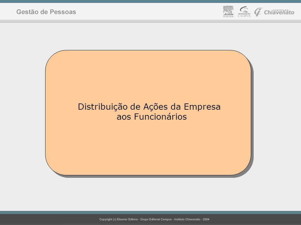 Distribuição de Ações da Empresa aos Funcionários