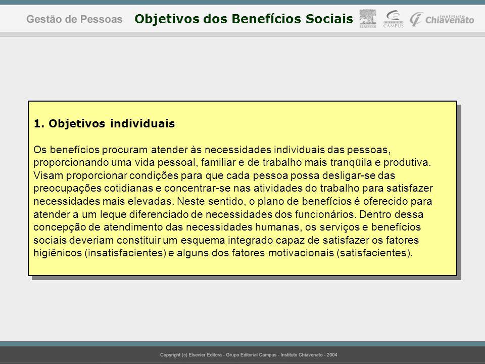 1. Objetivos individuais Os benefícios procuram atender às necessidades individuais das pessoas, proporcionando uma vida pessoal, familiar e de trabal