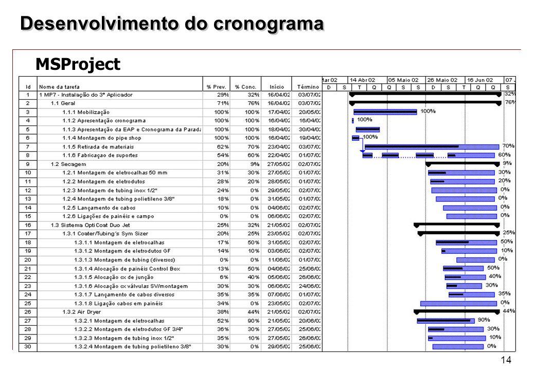 14 MSProject Desenvolvimento do cronograma