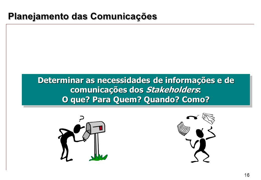 16 Planejamento das Comunicações Determinar as necessidades de informações e de comunicações dos Stakeholders: O que? Para Quem? Quando? Como? Determi