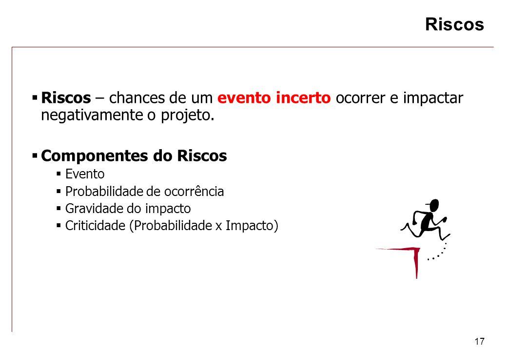 17  Riscos – chances de um evento incerto ocorrer e impactar negativamente o projeto.  Componentes do Riscos  Evento  Probabilidade de ocorrência