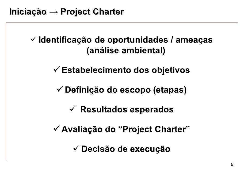 5 Iniciação → Project Charter Identificação de oportunidades / ameaças (análise ambiental) Estabelecimento dos objetivos Definição do escopo (etapas)