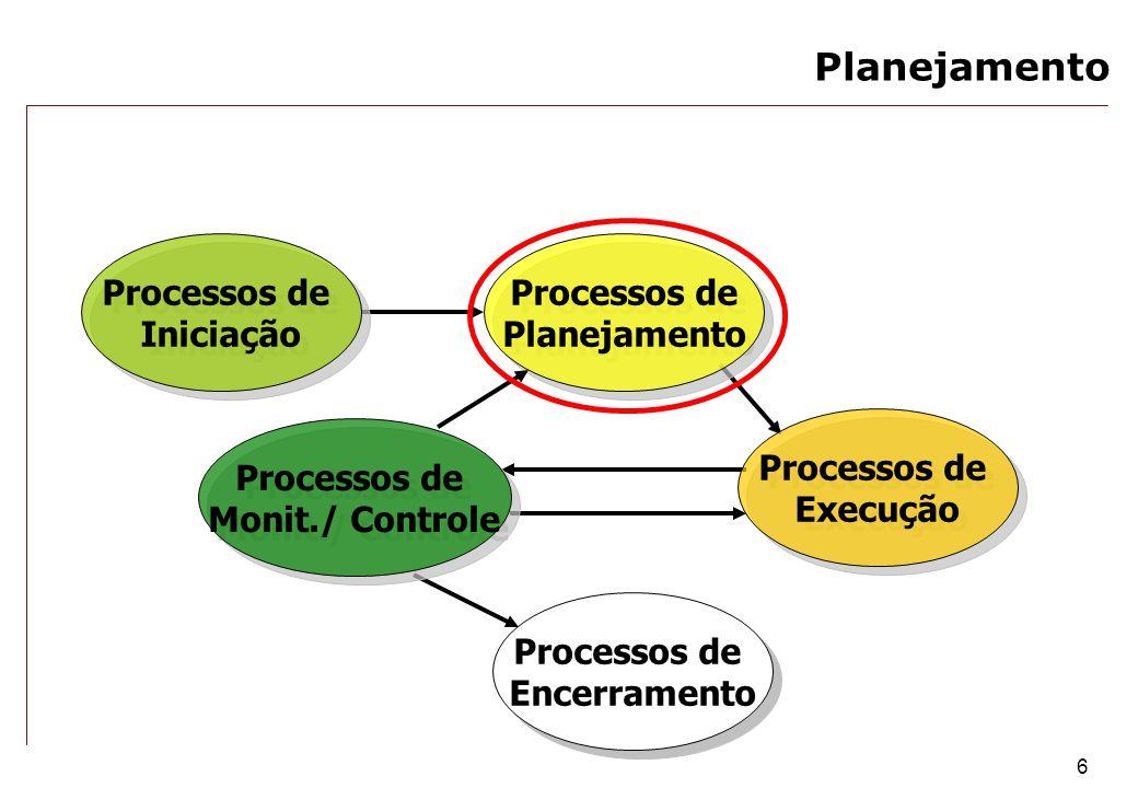 6 Processos de Encerramento Processos de Encerramento Processos de Monit./ Controle Processos de Monit./ Controle Processos de Execução Processos de E