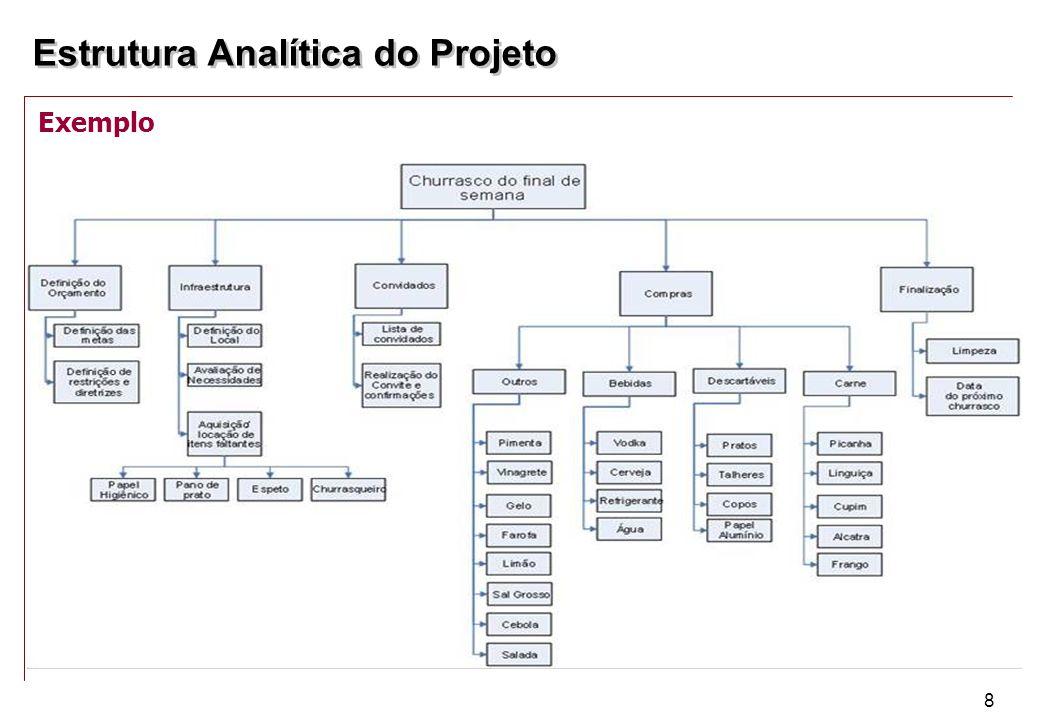 8 Estrutura Analítica do Projeto Exemplo