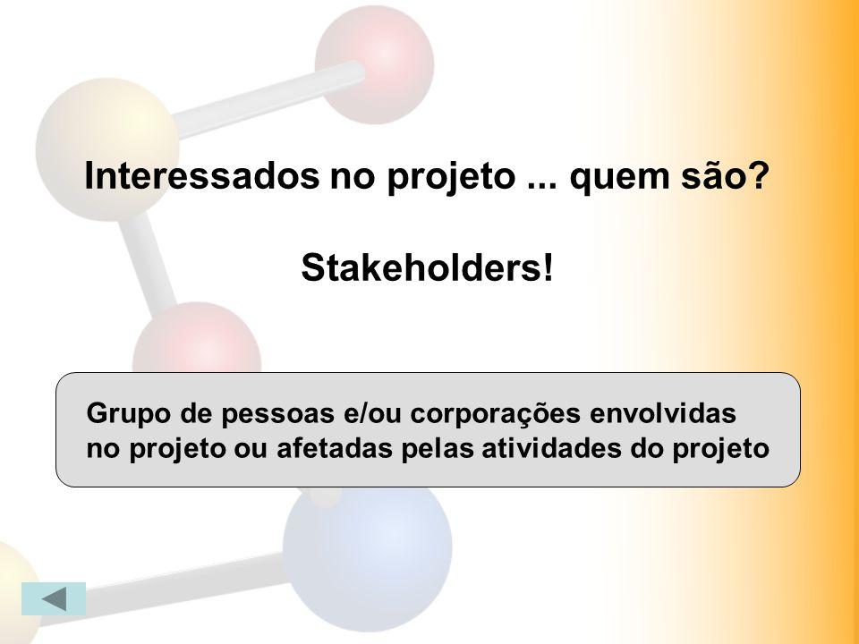 Interessados no projeto... quem são? Stakeholders! Grupo de pessoas e/ou corporações envolvidas no projeto ou afetadas pelas atividades do projeto