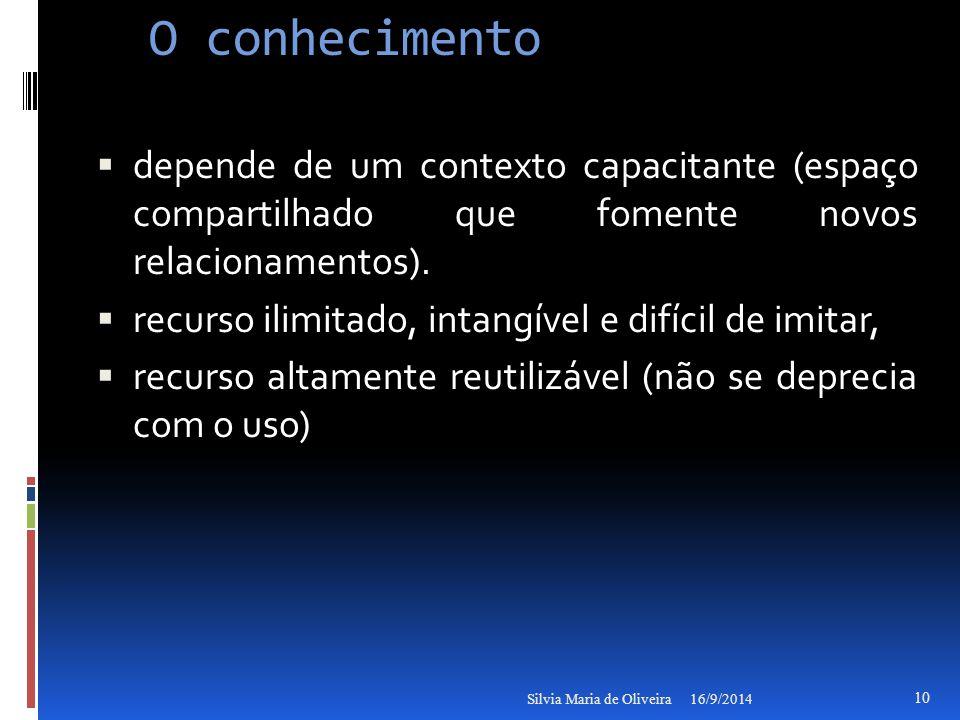 O conhecimento  depende de um contexto capacitante (espaço compartilhado que fomente novos relacionamentos).