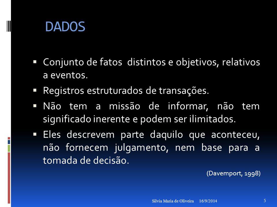 DADOS  Conjunto de fatos distintos e objetivos, relativos a eventos.