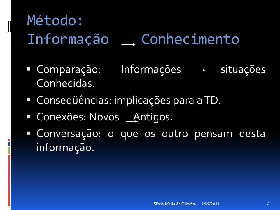 Método: Informação Conhecimento  Comparação: Informações situações Conhecidas.