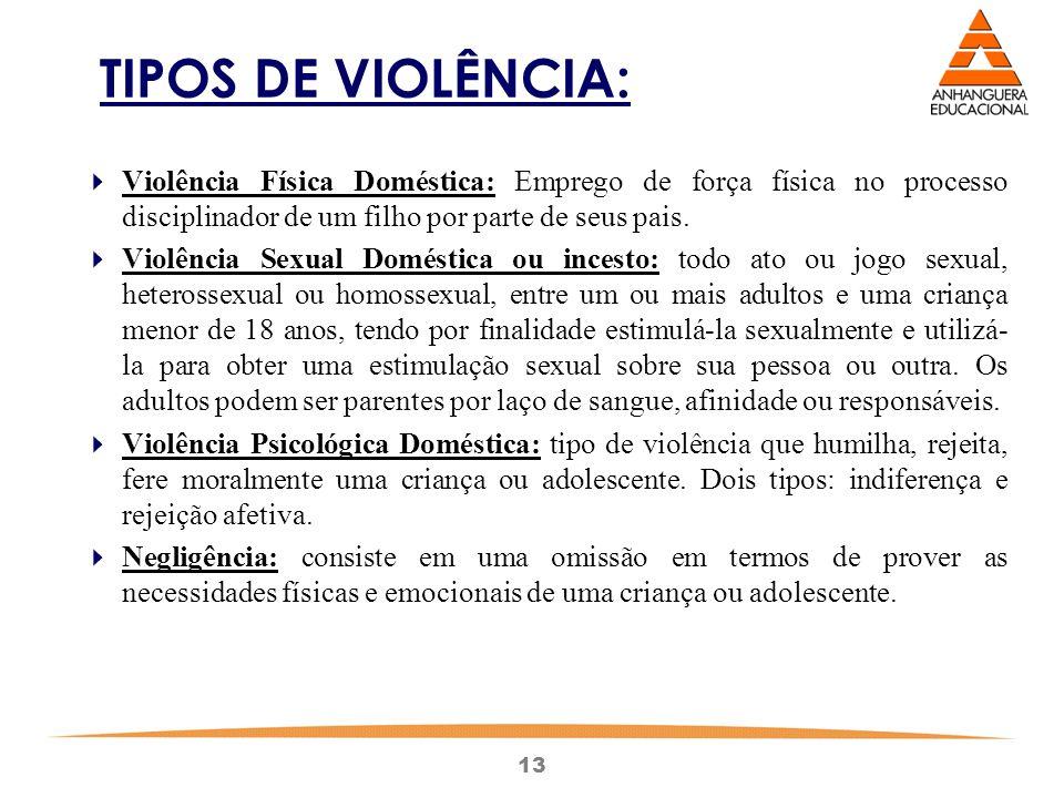 13 TIPOS DE VIOLÊNCIA:  Violência Física Doméstica: Emprego de força física no processo disciplinador de um filho por parte de seus pais.  Violência