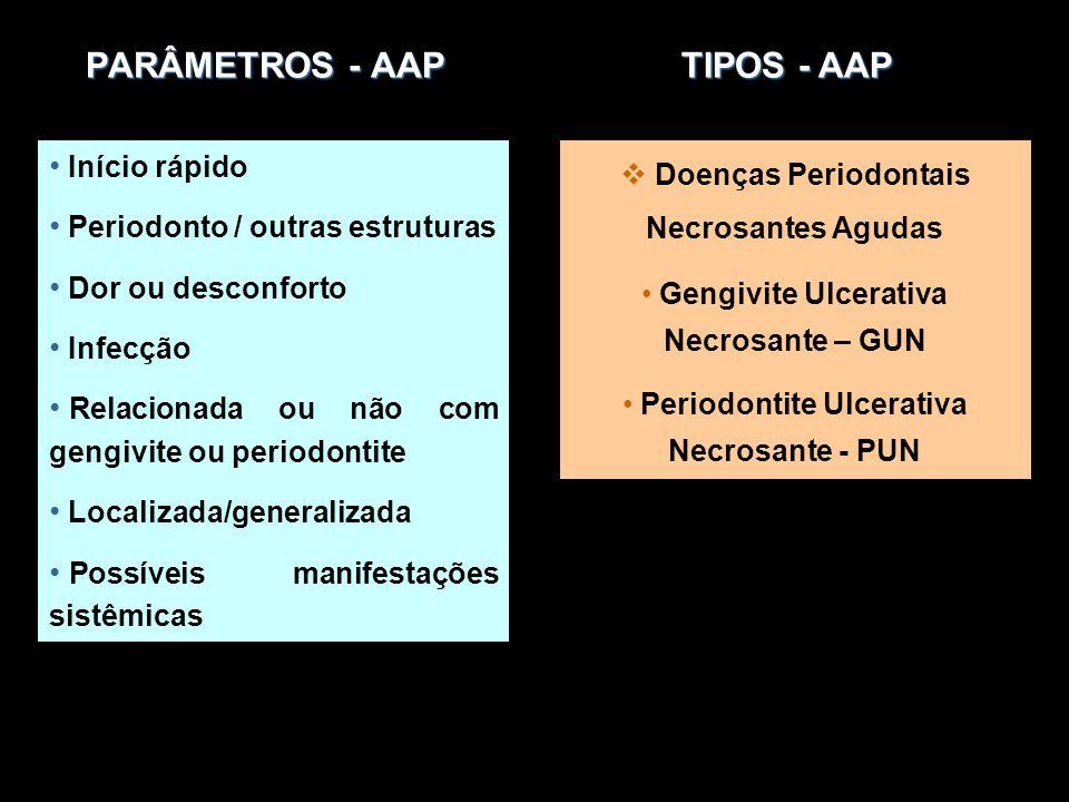 PARÂMETROS - AAP Início rápido Periodonto / outras estruturas Dor ou desconforto Infecção Relacionada ou não com gengivite ou periodontite Localizada/