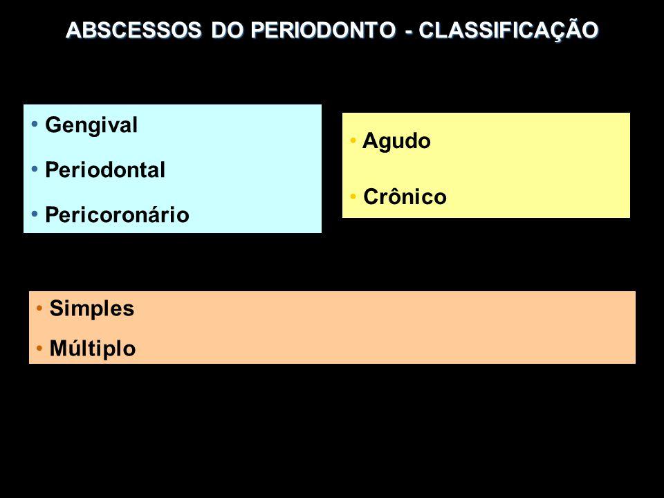 ABSCESSOS DO PERIODONTO - CLASSIFICAÇÃO Gengival Periodontal Pericoronário Simples Múltiplo Agudo Crônico