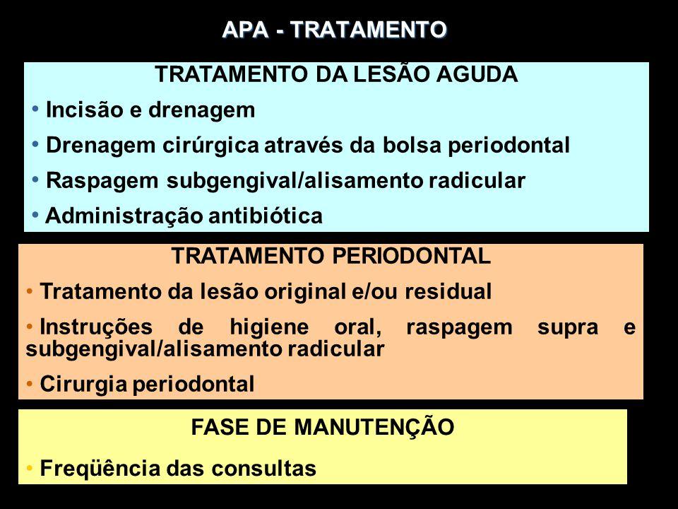 APA - TRATAMENTO TRATAMENTO DA LESÃO AGUDA Incisão e drenagem Drenagem cirúrgica através da bolsa periodontal Raspagem subgengival/alisamento radicular Administração antibiótica TRATAMENTO PERIODONTAL Tratamento da lesão original e/ou residual Instruções de higiene oral, raspagem supra e subgengival/alisamento radicular Cirurgia periodontal FASE DE MANUTENÇÃO Freqüência das consultas