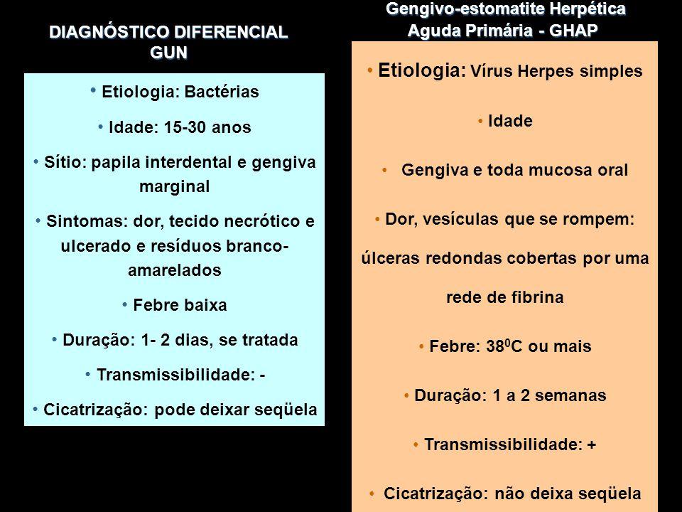 DIAGNÓSTICO DIFERENCIAL GUN Etiologia: Bactérias Idade: 15-30 anos Sítio: papila interdental e gengiva marginal Sintomas: dor, tecido necrótico e ulce
